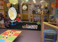Cuddles Day Nursery Ltd, Poole, Dorset