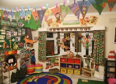 Honey Pot House Day Nursery, Solihull, West Midlands