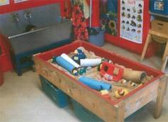 Serpentine Nursery School Ltd, Buxton, Derbyshire