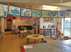 Rydale Children's Centre, Derby, Derbyshire