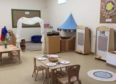 Shotley Bridge Nursery School Ltd, Consett, Durham