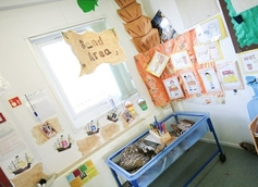 Holyrood Day Nursery Haydock, St Helens, Merseyside