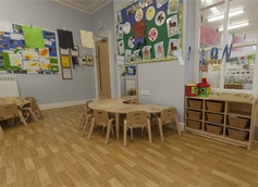 Norfolk House Nursery, Birmingham, West Midlands
